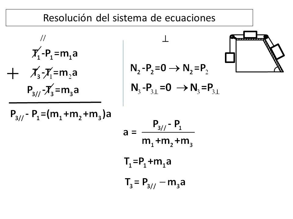 Cálculos finales 1 3 2 m 1 = 60kg m 2 = 50kg m 3 = 80kg = 53° µ e = 0,4 µ d = 0,2 P 3// =m 3 g sin (53°) Respuesta a): Respuesta b): i) Con el sistema en reposo comienza a moverse hacia la derecha con a=0,211 m/s² ii) Con velocidad inicial a la izquierda, comienza a detenerse con a=0,211 m/s² y luego se acelerará hacia la derecha con la misma aceleración iii Con velocidad inicial a la izquierda se acelerará más hacia la derecha con a=0,211 m/s²