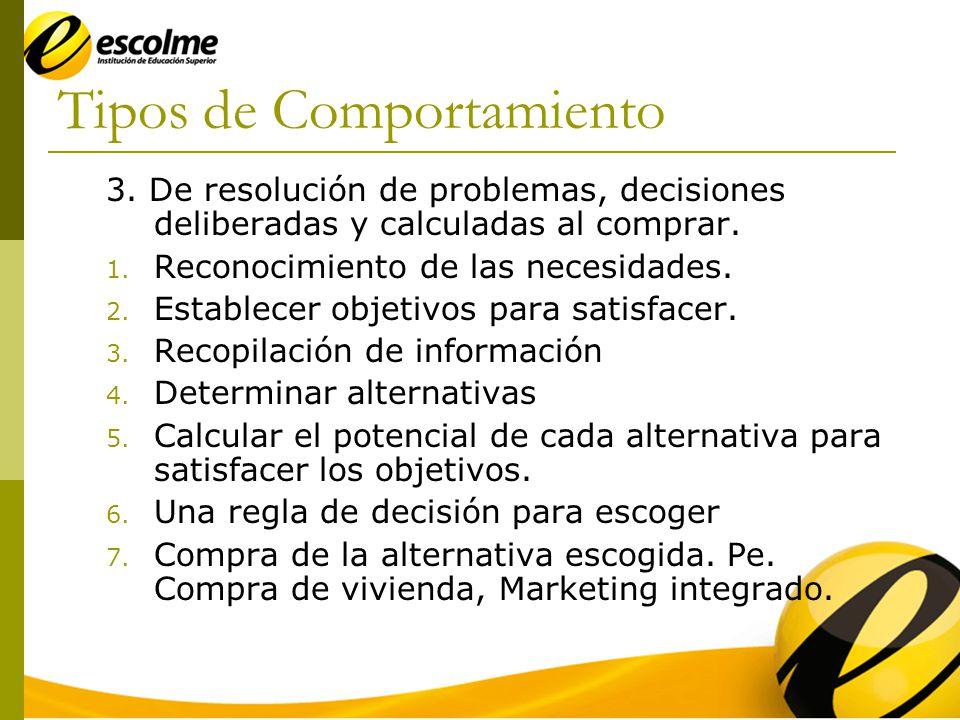 Tipos de Comportamiento 4.