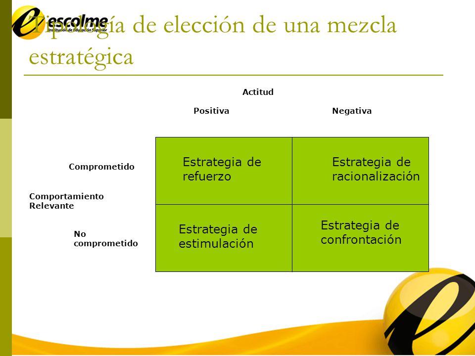 Elección de una mezcla estratégica Actitud + comportamiento no comprometido, estimulación.