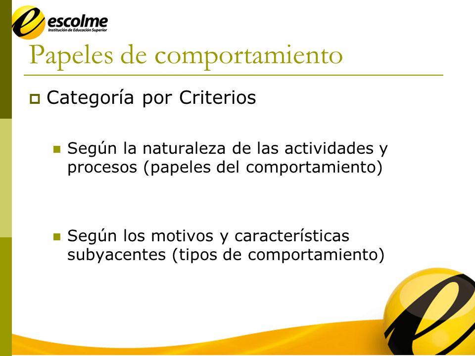 Actividades y procesos 1.