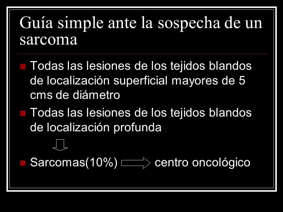Imágenes.RMN Método de elección 1. Distingue entre tumor y tejidos normales 2.