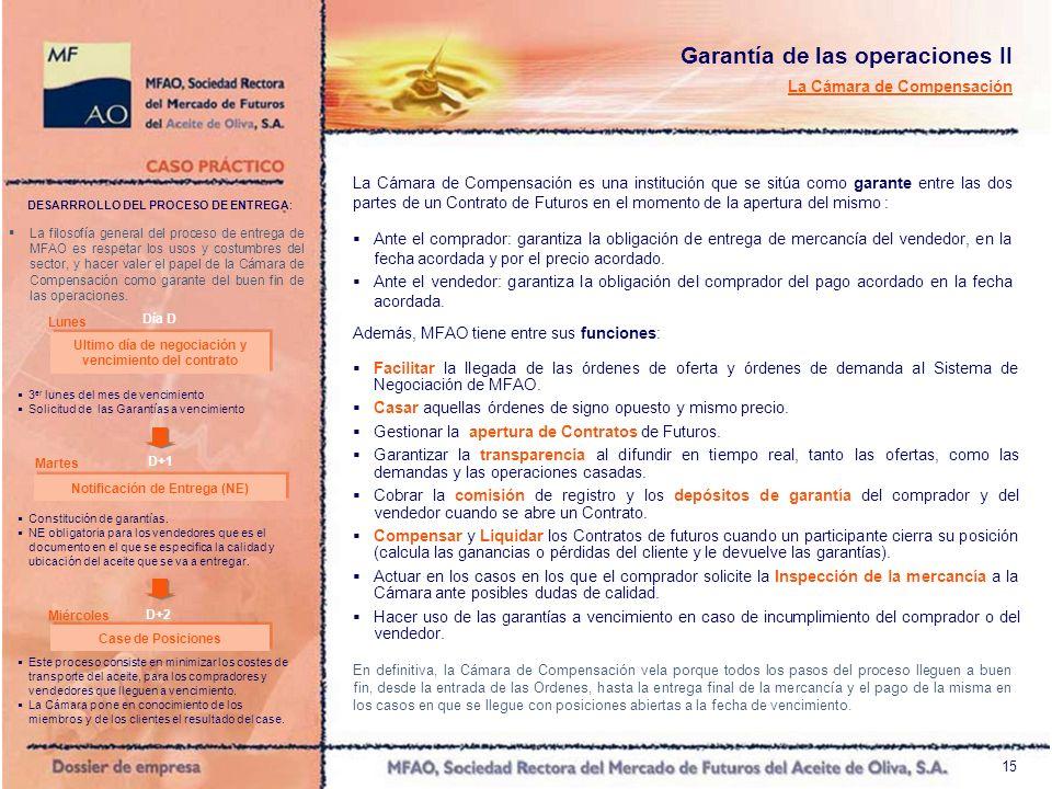 16 Garantía de las operaciones III Los Límites Límite máximo de 500 contratos por Orden.