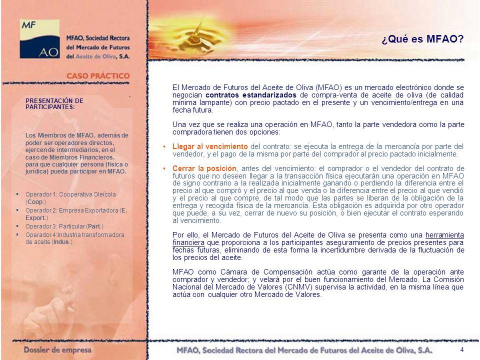 5 LANZAMIENTO DE ÓRDENES EN EL MERCADO DE FUTUROS: FECHA ACTUAL: MARZO 2012 Coop.