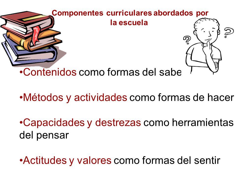 Introducción (5mnts) Conclusiones (5mnts) DESARROLLODESARROLLO 30mnts VIA INDUCTIVAVIA DEDUCTIVA APERTURAPERCEPCIÓNCONCEPTUALIZACIÓN DESARROLLOREPRESENTACIÓN CIERRECONCEPTUALIZACIÓNPERCEPCION