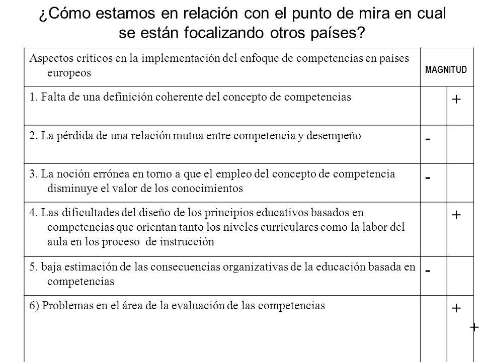 NÚCLEOS CRÍTICOS PARA QUE EL DOCENTE PUEDA TRABAJAR EN UN MODELO DE COMPETENCIAS 1.¿Cómo lograr una visión coherente del concepto de competencia para sustentar la labor del aula en la EMS.