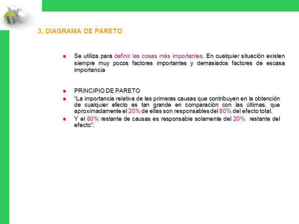 3. DIAGRAMA DE PARETO %´s