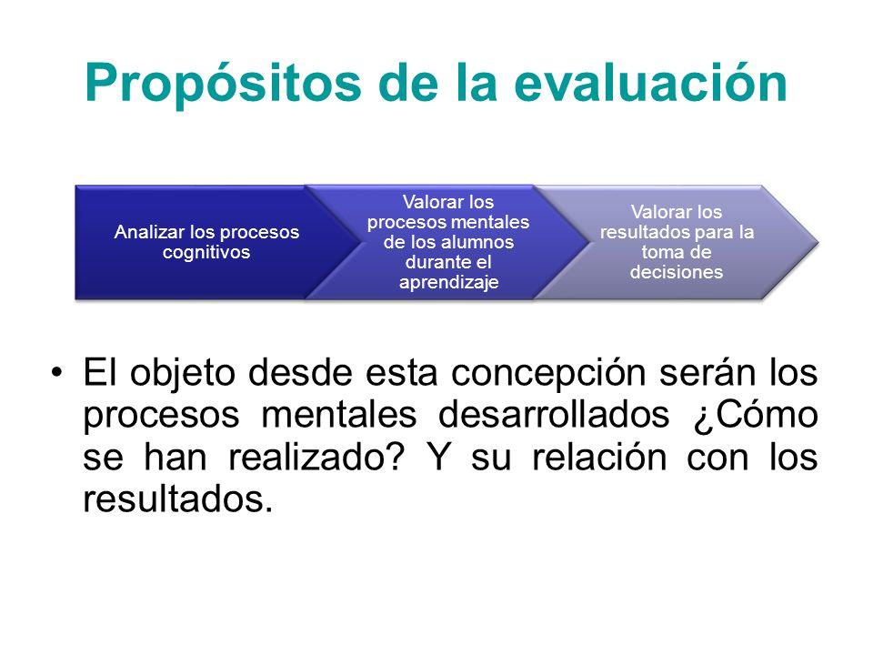 Fases de la Evaluación La evaluación se convierte en un proceso, se realiza: Evaluación inicial Evaluación procesual Evaluación Final