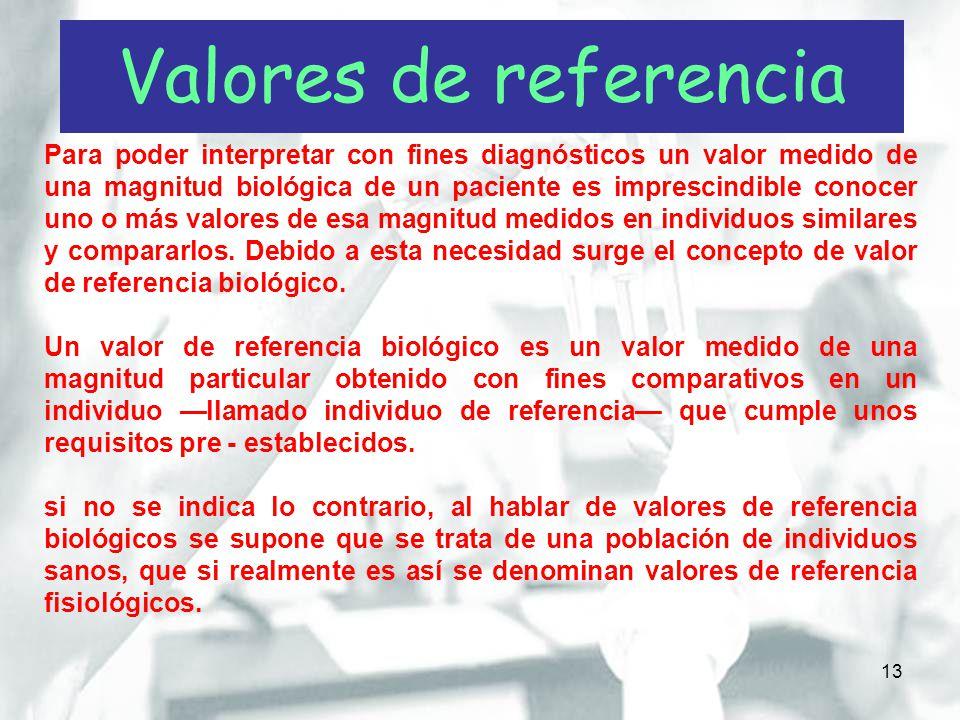 14 Roca P., Oliver J.,Rodriguez A.M.Bioquímica. Técnicas y métodos.