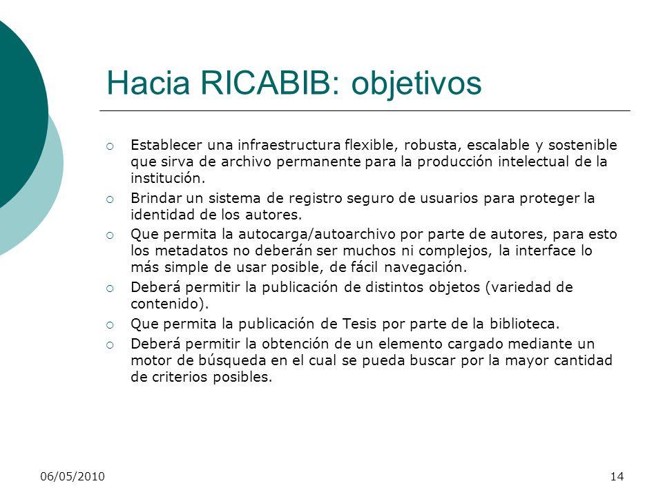 06/05/201015 Hacia RICABIB: objetivos Deberá contemplar la preservación a largo plazo.