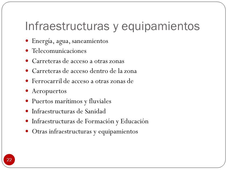 Recursos naturales Belleza de la ciudadMaterias primas Monumentos Plazas y paseos Parques y jardines Zonas de ocio ….