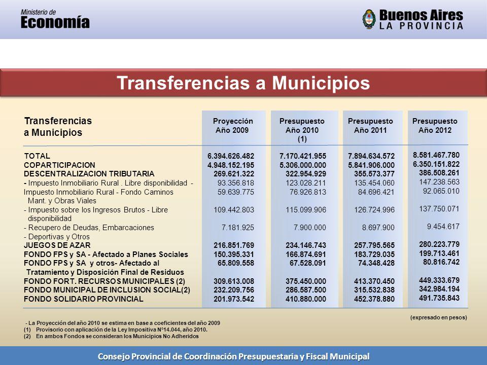 La Provincia acompaña a los Municipios Consejo Provincial de Coordinación Presupuestaria y Fiscal Municipal ARTÍCULO 44 – PRESUPUESTO 2010 Se autoriza al Poder Ejecutivo a emitir Bonos de Cancelación de Deudas de la Provincia de Buenos Aires por hasta la suma de PESOS OCHOCIENTOS CINCUENTA MILLONES ($ 850.000.000) para la cancelación de obligaciones no financieras del Sector Público Provincial.