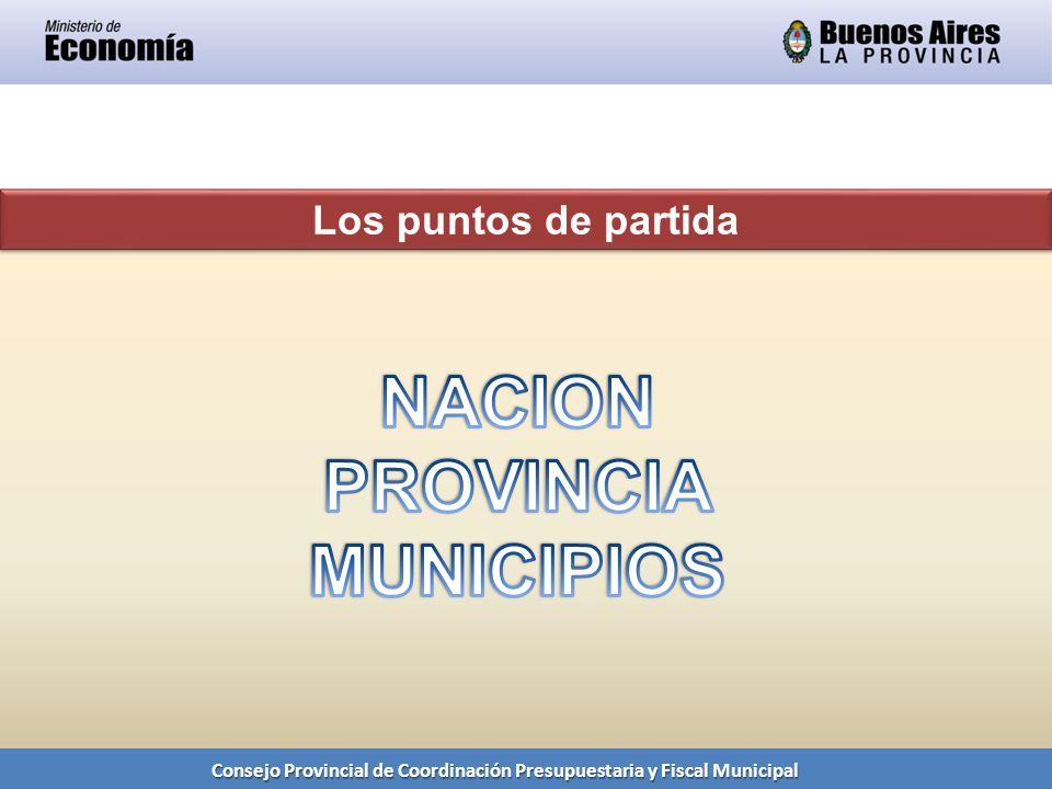 Consejo Provincial de Coordinación Presupuestaria y Fiscal Municipal Pautas Macroeconómicas 2010 PBI (Variación real): Superávit Fiscal Primario/PIB: Consumo Total: Inversión: Exportaciones: Importaciones: Tipo de Cambio $/u$s: IPC (Promedio anual): Resultado Financiero – PIB: 2,5% 2,29% 2,7% 8,2% 8,4% 7,4% 3,95 6,1% 0,05% Fuente: Proyecto de ley Presupuesto Nacional 2010