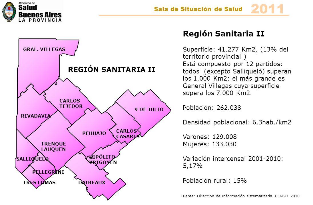 Fuente: INDEC – Censo 2010 PIRAMIDE DE POBLACIÓN REGIÓN SANITARIA II, AÑO 2010 REGIÓN SANITARIA II CENSO 2010 Total de Población 262.038 Densidad poblacional: 6,0 hab/km2 Varones: 129.008 Mujeres: 133.030 Variación intercensal: 5.17 CENSO 2001 Poblacion con NBI:9.5% Intensidad de Hogares con privación convergente*: 20% 2011 Sala de Situación de Salud *El Índice de Privación material de hogares es una variable que identifica a los hogares según su situación respecto a la privación material en cuanto a dos dimensiones: recursos corrientes y patrimonial.