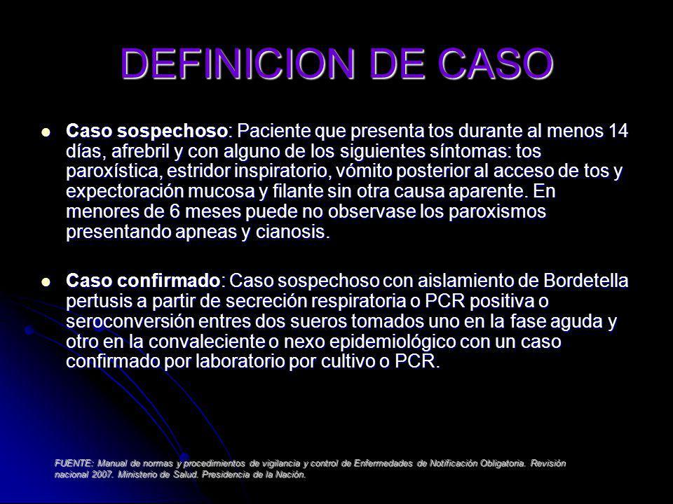 CASOS NOTIFICADOS DE COQUELUCHE COMPARATIVO 2010/2011 FUENTE: SNVS módulos C2 y SIVILA/ Epidemiología CABA.