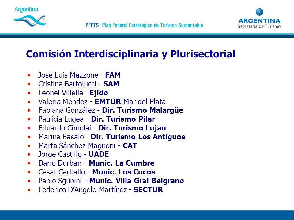 Equipo Técnico Dr.Leonel Villella - Responsable Coordinador Arq.