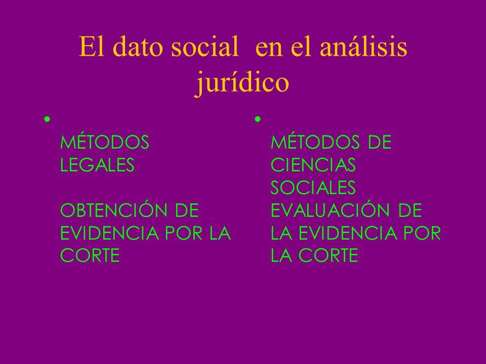 Datos sociológicos: Determinación de hechos adjudicativos Determinación de hechos legislativos Ponderacion del entorno social.