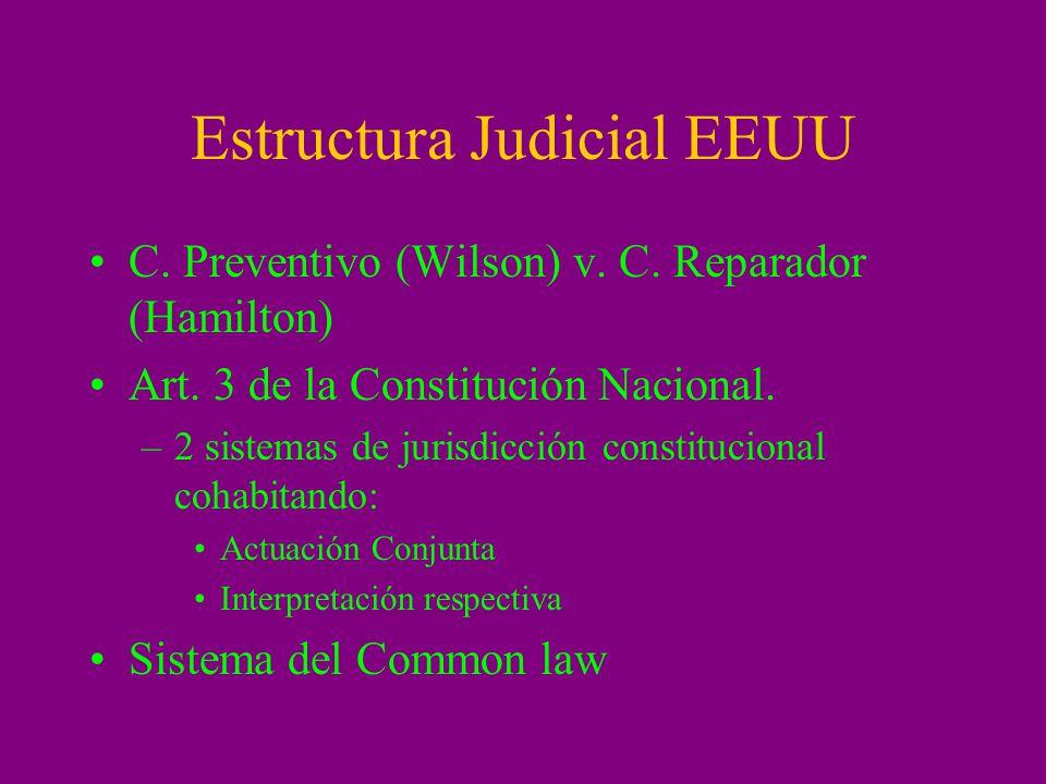Jurisdicción Constitucional – sistema difuso.