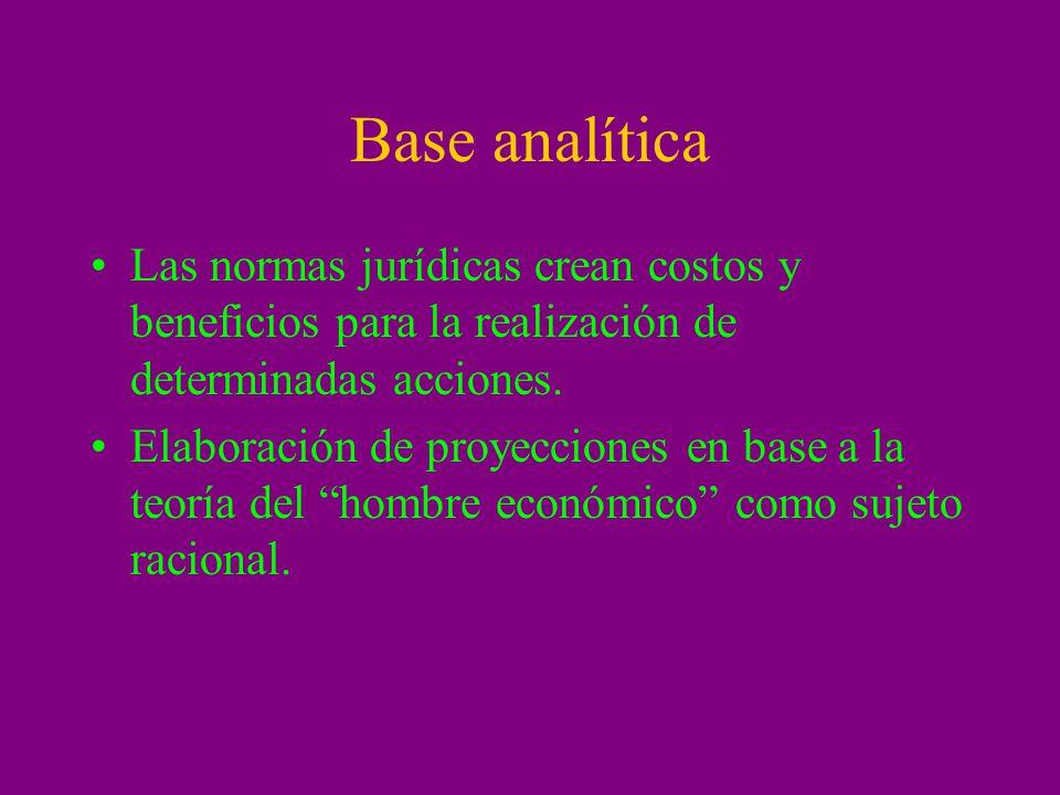 Microeconomía construcción de predicciones Homo económicus –Preferencias estables –Maximización del bienestar –Soberanía del consumidor –Principio de equilibrio