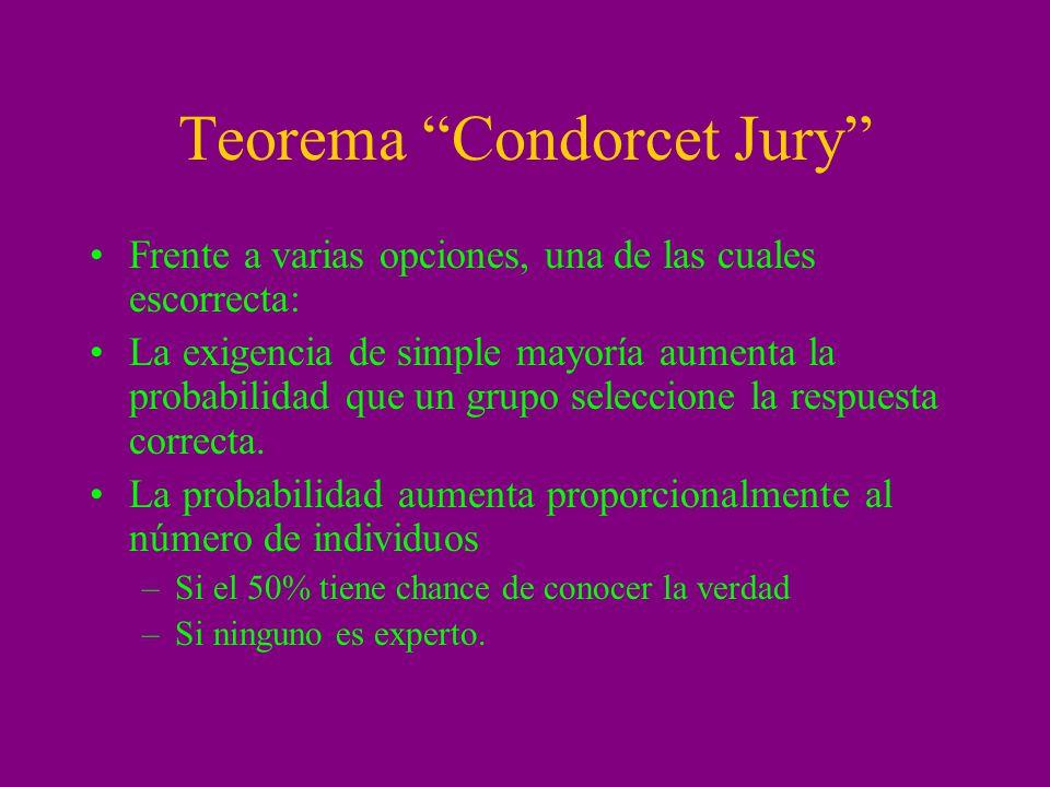 Criterio Condorcet Si no hay opción correcta, La opción que vence a las otras en una comparación binaria directa debe ser seleccionada como la mejor.
