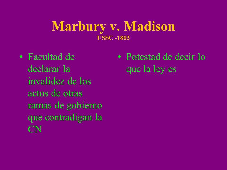 Situación política previa Addams Presidente de la Nación (F) Jefferson, vicepresidente (AF) Marshall (F) –Diputado nacional –Ministro de Justicia (5/1800) –Chief of Justice, CSJN (2/1801)