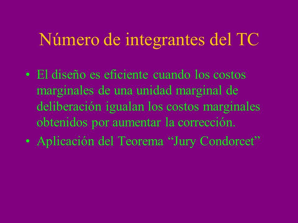 Duración de los mandatos Eficiente entre estos dos extremos: –COSTO DE RENOVACIÓN –Necesidad de garantizar la interpretación fiel mediante una Corte independiente.