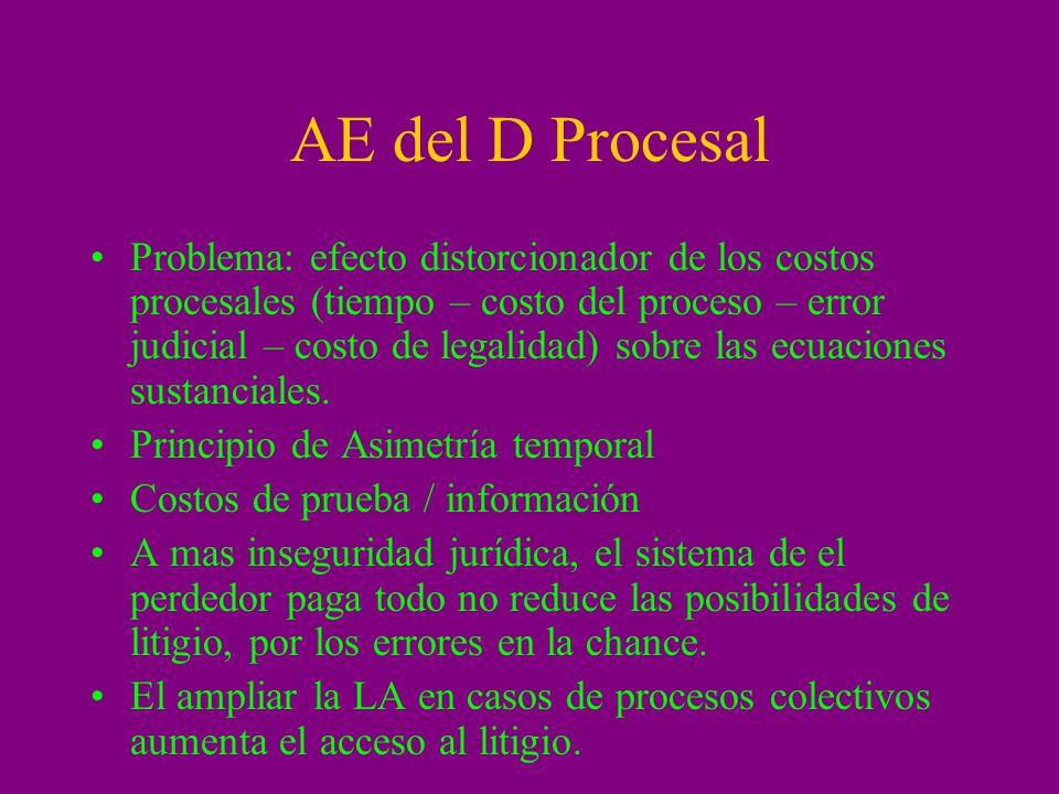 Análisis económico de una situación jurídica: agentes económicos afectados –afectación a terceros –agente ganador.
