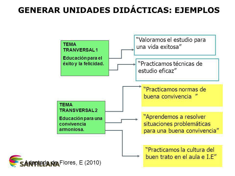 SITUACI Ó N PROBLEMA TICA TEMA TRANSV ERSAL NOMBRE UNIDAD DE APRENDIZ AJE CALENDA R.