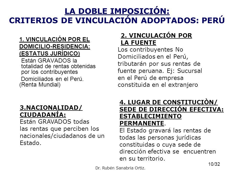 11/32 LA DOBLE IMPOSICIÓN: Supuesto de Doble Imposición: Domiciliado Contribuyente domiciliado en el Perú Tributa en el Perú: Por la Renta Mundial (Criterio del Domicilio) Tributa en el Extranjero: Por las rentas generadas en el extranjero.