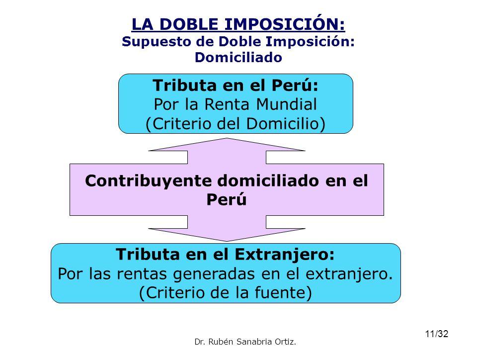 12/32 LA DOBLE IMPOSICIÓN Supuesto de Doble Imposición: No Domiciliado Contribuyente No domiciliado en el Perú Tributa en el Perú: Por las rentas de fuente peruana.