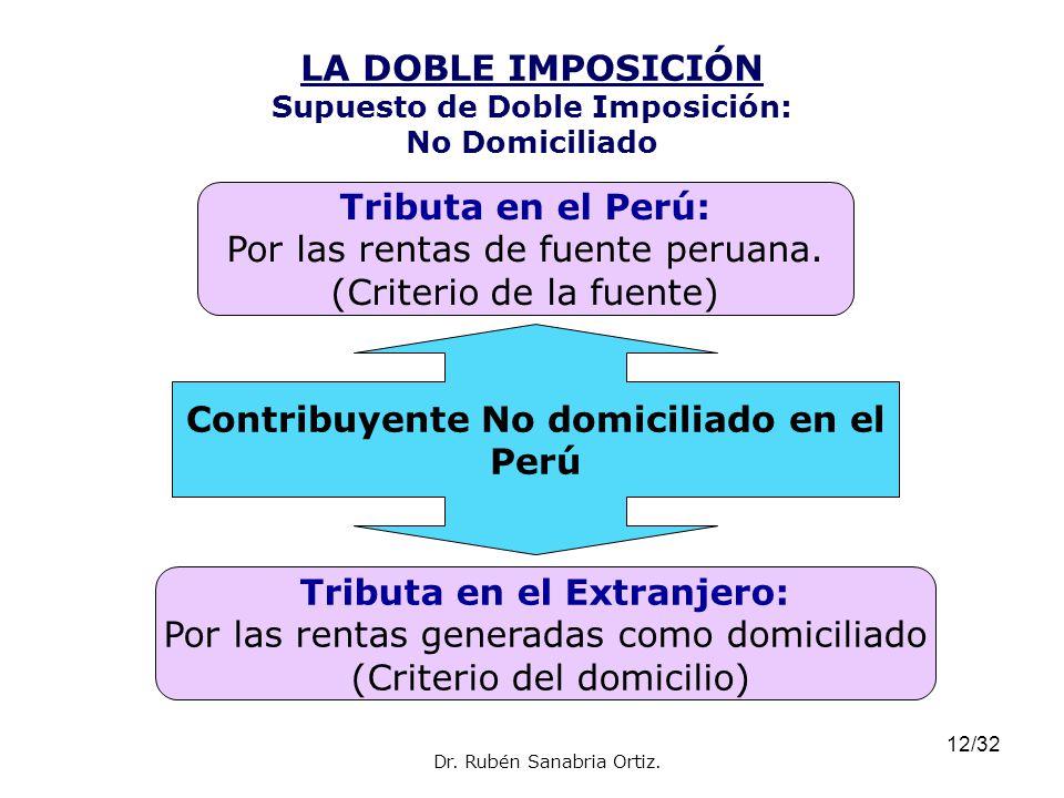 13/32 LA DOBLE IMPOSICIÓN PERÚ (fuente) CHILE (nacionalidad) EJEMPLO: Chileno Actividad Comercial (territorio peruano) I.