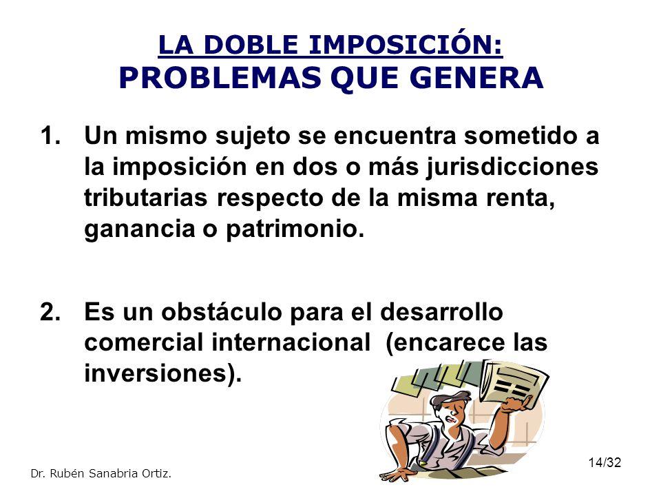 15/32 FORMAS DE ATENUAR LA DOBLE IMPOSICIÓN En general son aplicables varias medidas: UNILATERALES: Incluso dentro de la normativa interna de normas que eviten o mitiguen la doble imposición Tributaria.