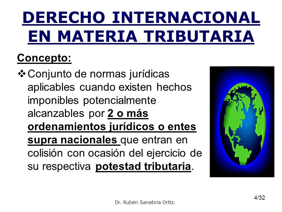 5/32 DERECHO INTERNACIONAL EN MATERIA TRIBUTARIA ¿Por qué se produce el conflicto.