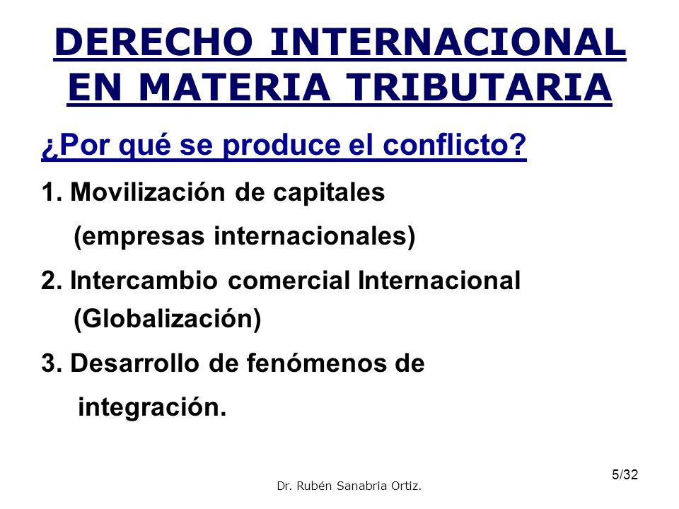 6/32 DERECHO INTERNACIONAL EN MATERIA TRIBUTARIA: FUENTES FUENTES Convenios Internacionales Costumbre Internacional Ej.