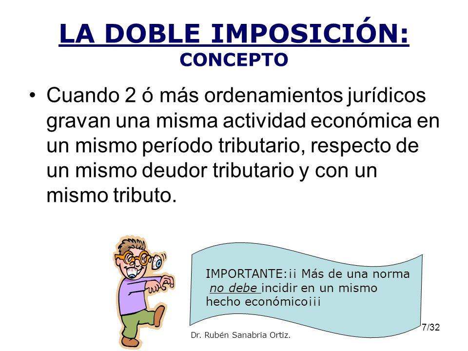 8/32 LA DOBLE IMPOSICIÓN: Requisitos de Configuración ¿Cuándo nos encontramos ante un supuesto de Doble Imposición.