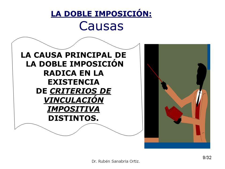 10/32 LA DOBLE IMPOSICIÓN: CRITERIOS DE VINCULACIÓN ADOPTADOS: PERÚ 1.