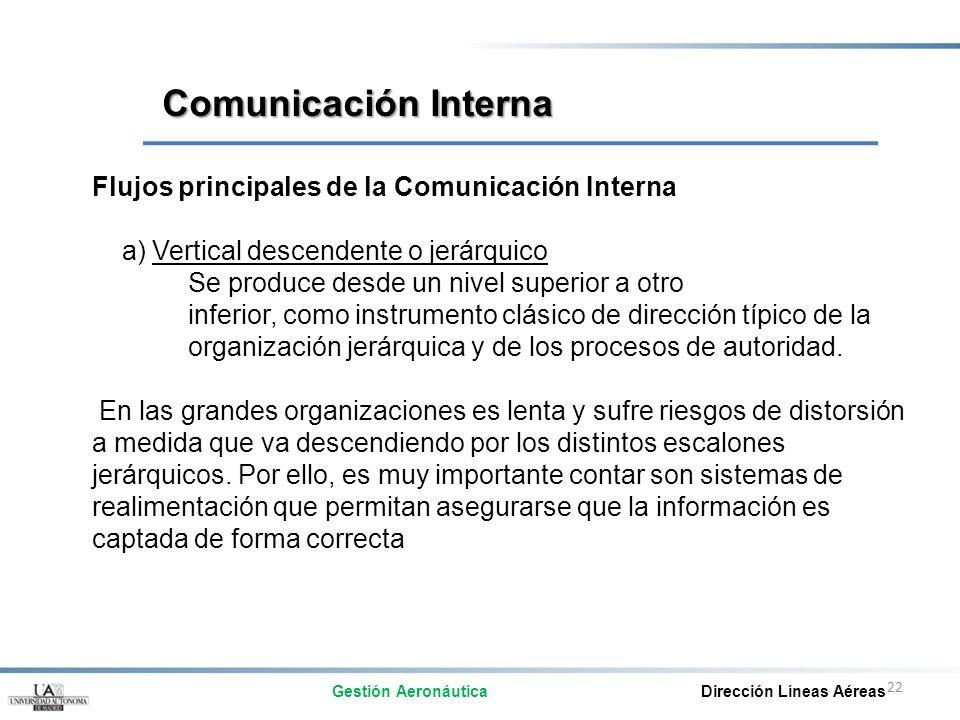 23 Flujos principales de la Comunicación Interna b) Ascendente Se produce desde los subordinados a los superiores.