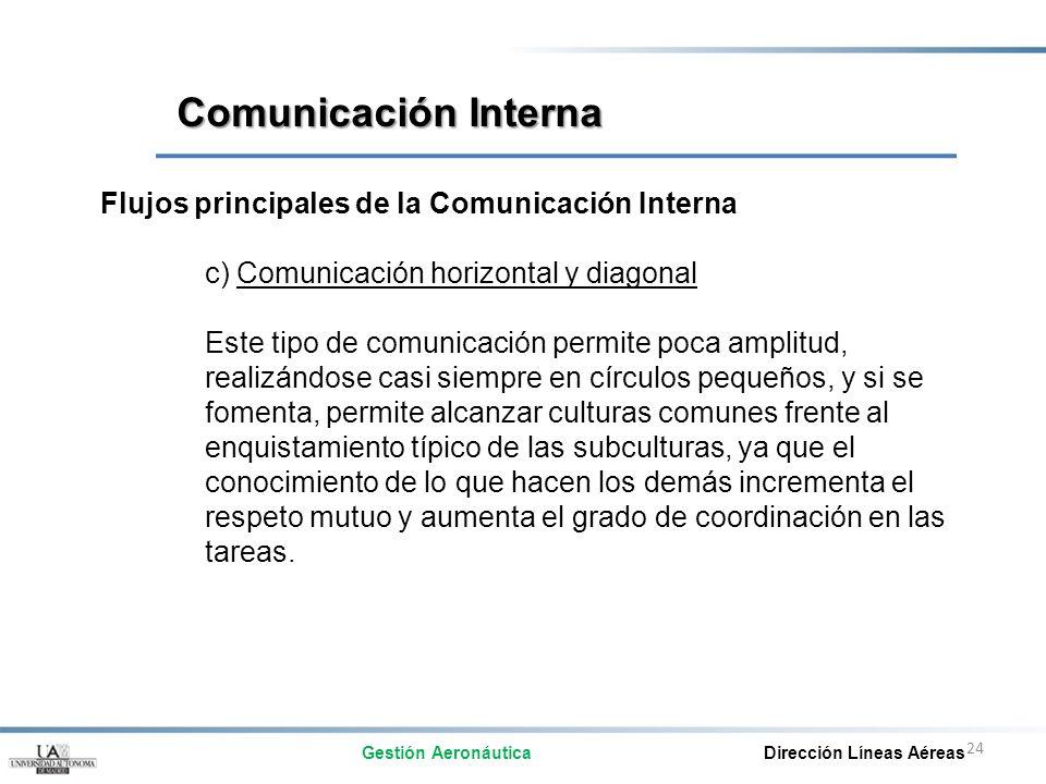 25 Formas de la Comunicación Interna Se pueden clasificar según el destinatario del mensaje: individual o colectivo.