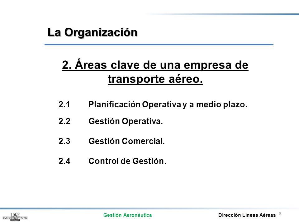 7 2.1 Planificación Operativa y a medio plazo 2.0 Presupuesto 2.1 Plan de marketing 2.1.1 Programa de vuelos 2.2 Recursos productivos 2.2.1 Definición de las bases operativas 2.2.2 Aviones 2.2.3 Tripulaciones 2.2.4 Mantenimiento 2.2.5 Resto de personal 2.4 Objetivos económicos La Organización Gestión Aeronáutica Dirección Líneas Aéreas