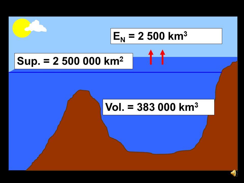 E N = 2 500 km 3 Vol. = 383 000 km 3 Sup. = 2 500 000 km 2