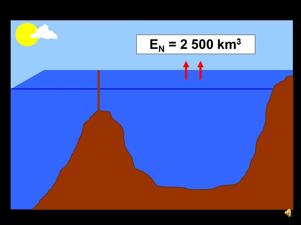 E N = 2 500 km 3