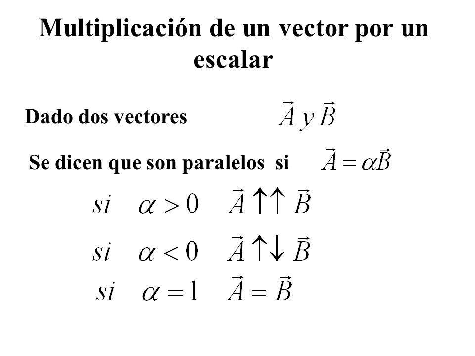 Multiplicación de un vector por un escalar Dado dos vectores Se dicen que son paralelos si