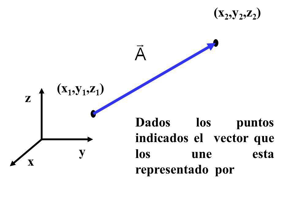 x y z (x 1,y 1,z 1 ) (x 2,y 2,z 2 ) Dados los puntos indicados el vector que los une esta representado por
