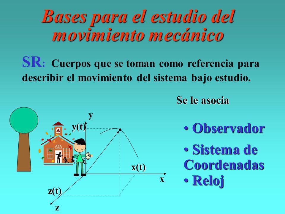 SR : Cuerpos que se toman como referencia para describir el movimiento del sistema bajo estudio.