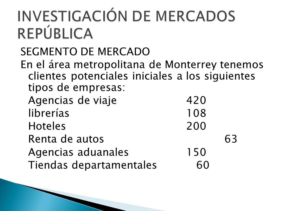 Escuelas, Instituciones y Universidades960 Agencias automotrices240 Tiendas de música 60 Bancos 12 TOTAL 2,213