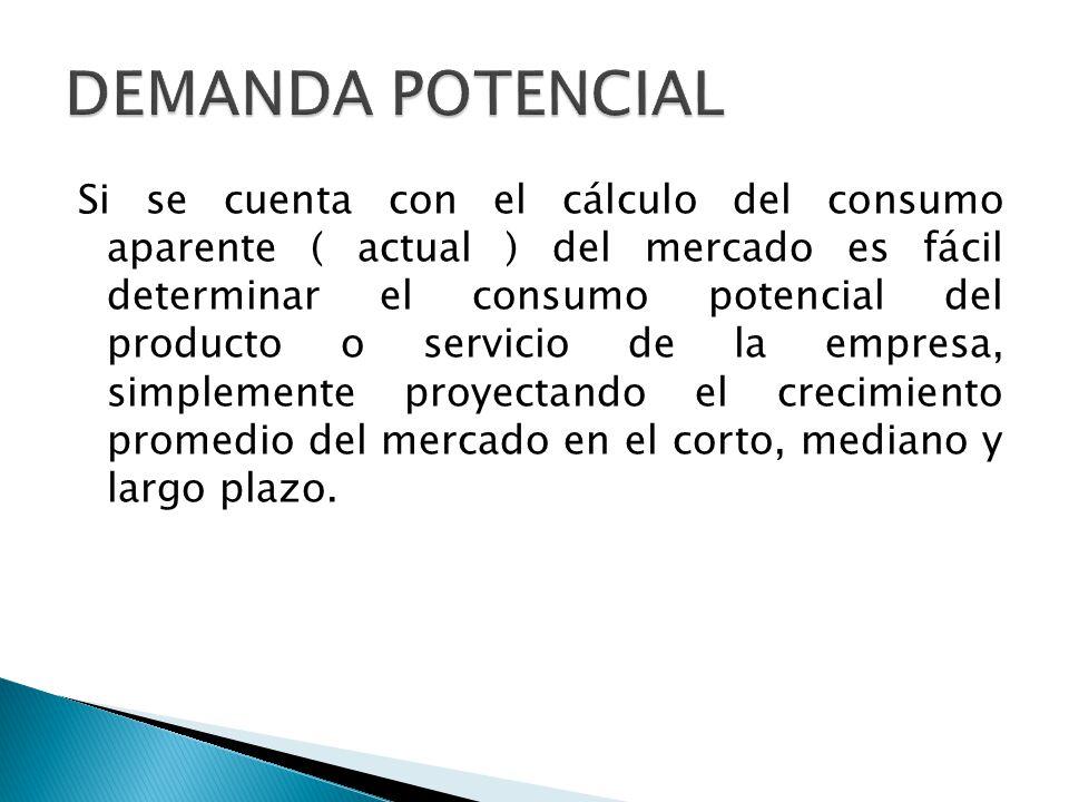 Con base en las investigaciones llevadas a cabo en relación con en incremento de la población en el ITESM, y en la zona sur de Monterrey, se establecerá en el: CORTO PLAZO: Que para que la empresa sea rentable, se tiene que cubrir el 70% del mercado potencial.