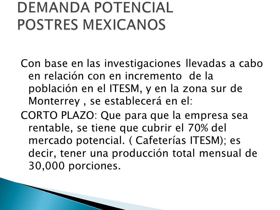 MEDIANO PLAZO: Se espera un crecimiento del mercado del 40%; es decir, se espera vender 42,000 porciones mensuales al comenzar a distribuirlo en tiendas de conveniencia, tales como OXXO y super 7, así como supermercados como Soriana y Comercial Mexicana.