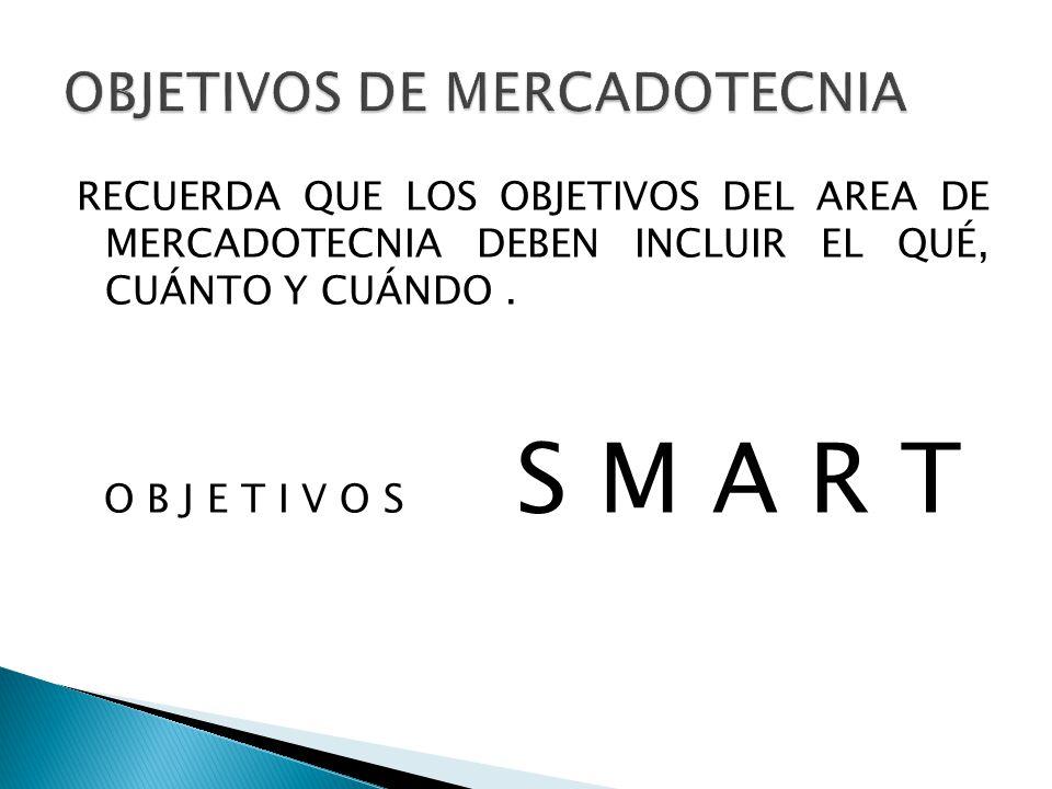 CORTO PLAZO ( 6 meses ) Competir en el mercado de postres y dulces localizado en las cafeterías del ITESM, Campus Monterrey, alcanzando niveles de venta de 30,000 porciones ( 150 g cada una) al mes.