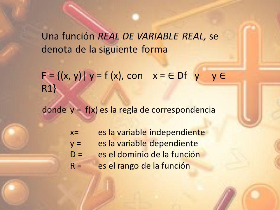 Una función real de variable real, también puede denotarse, en forma simplificada, por alguna de las siguientes maneras F, G, H, o bien f(x), g(x), h(x) o simplemente por y La restricción de que dos pares ordenados distintos no pueden tener el mismo primer número x, asegura que y, es único valor especifico de x