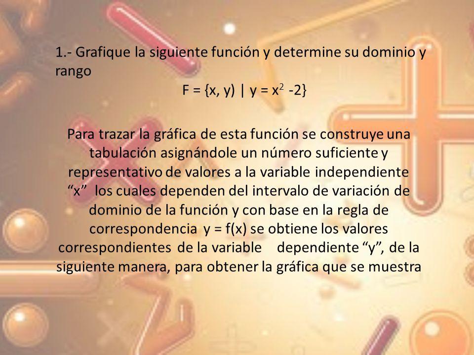 xy -37 -22 0-2 1 22 37 En este caso a la grafica se le asignaron valores dependiendo de las variables y poder observar una función de acuerdo a parámetros establecidos