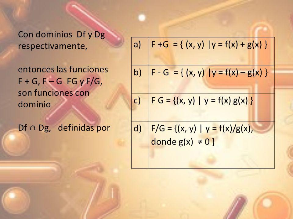 Para dar la interpretación simples a estas operaciones en el siguiente ejemplo se consideran ejemplo de pares ordenados finitos Obtenga F +G, F – G, FG F/G para las siguientes funciones F ={(-1, 3), (0, 5), (1,7), (2, -3), (3,-1)} y G = {(0, -2), (-1, 6), (2, -4), (3,0)} En este caso Df {-1, 0, 1, 2, 3} y Dg = {0, -1, 2, 3} y la intersección de ambos dominios es Df Dg = (0, 2,3) Por lo tanto F+G = {(0,5+ (-3)), (2,-3)+ (-4), (3-1+0)} Eso es F+G = {(0,3), (2,-7), (3,1)